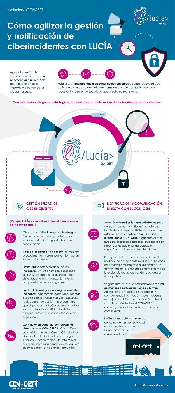 Cómo agilizar la gestión y notificación de ciberincidentes con LUCÍA